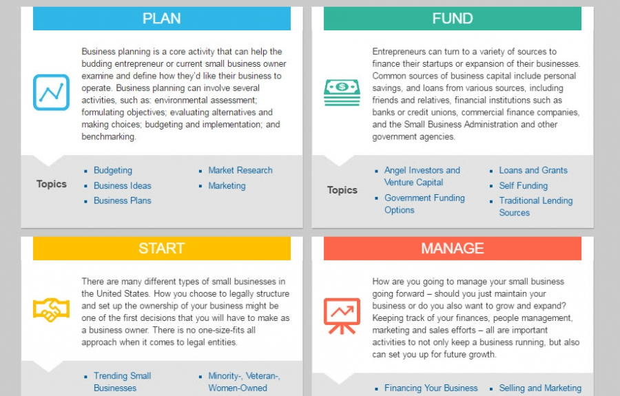 Small Business Resource Center homepage